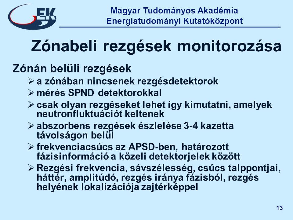 Magyar Tudományos Akadémia Energiatudományi Kutatóközpont 13 Zónabeli rezgések monitorozása Zónán belüli rezgések  a zónában nincsenek rezgésdetektor
