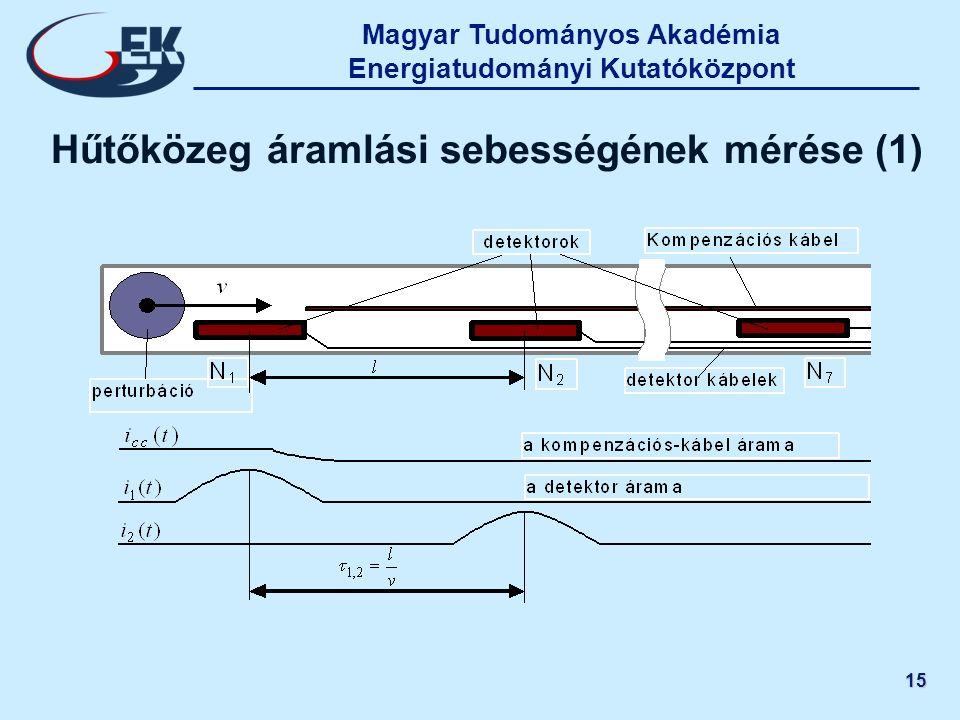Magyar Tudományos Akadémia Energiatudományi Kutatóközpont 15 Hűtőközeg áramlási sebességének mérése (1)