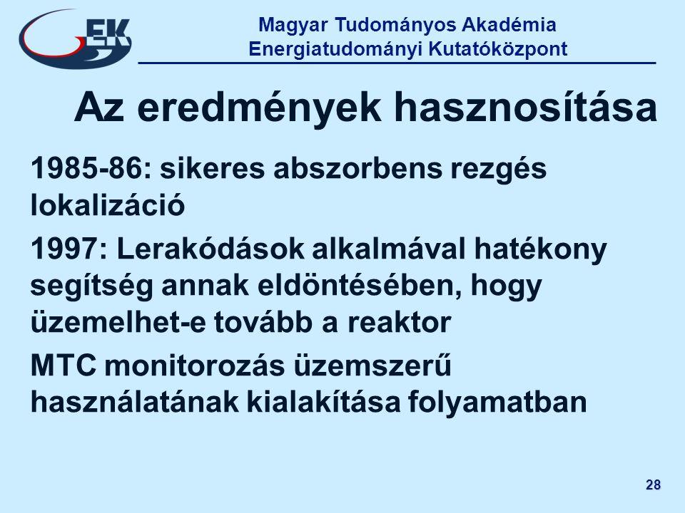 Magyar Tudományos Akadémia Energiatudományi Kutatóközpont 28 Az eredmények hasznosítása 1985-86: sikeres abszorbens rezgés lokalizáció 1997: Lerakódás