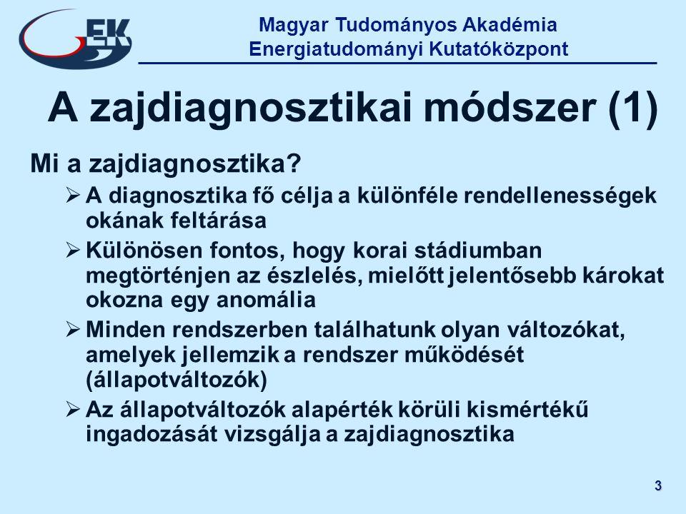 Magyar Tudományos Akadémia Energiatudományi Kutatóközpont 3 A zajdiagnosztikai módszer (1) Mi a zajdiagnosztika?  A diagnosztika fő célja a különféle