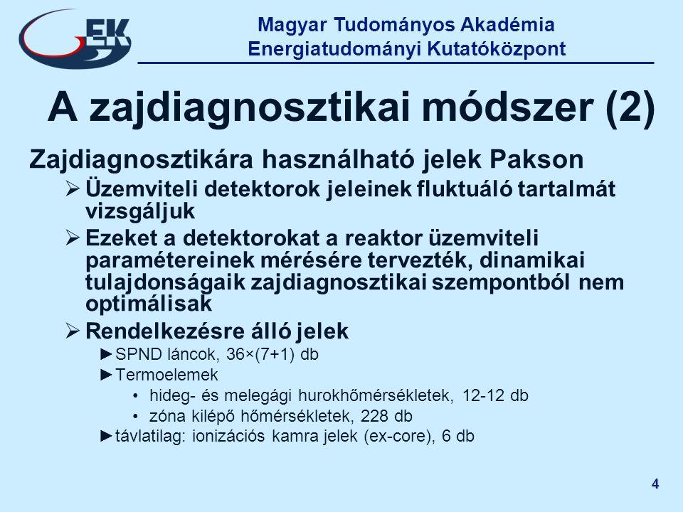 Magyar Tudományos Akadémia Energiatudományi Kutatóközpont 4 A zajdiagnosztikai módszer (2) Zajdiagnosztikára használható jelek Pakson  Üzemviteli det