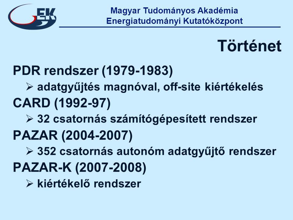 Magyar Tudományos Akadémia Energiatudományi Kutatóközpont Történet PDR rendszer (1979-1983)  adatgyűjtés magnóval, off-site kiértékelés CARD (1992-97
