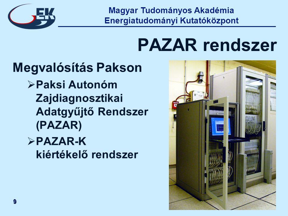 9 PAZAR rendszer Megvalósítás Pakson  Paksi Autonóm Zajdiagnosztikai Adatgyűjtő Rendszer (PAZAR)  PAZAR-K kiértékelő rendszer