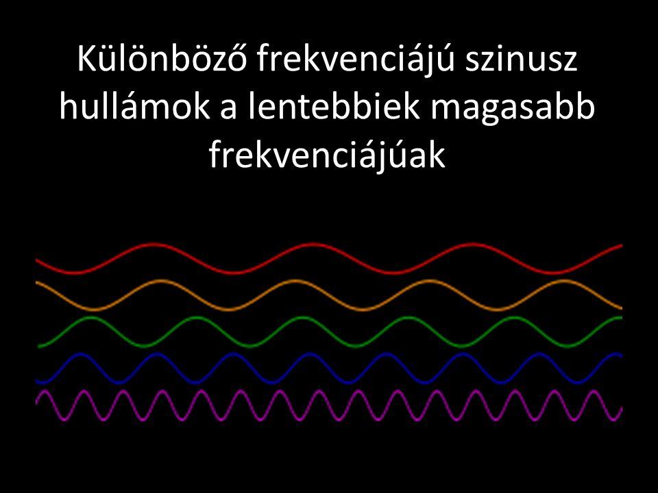 Különböző frekvenciájú szinusz hullámok a lentebbiek magasabb frekvenciájúak