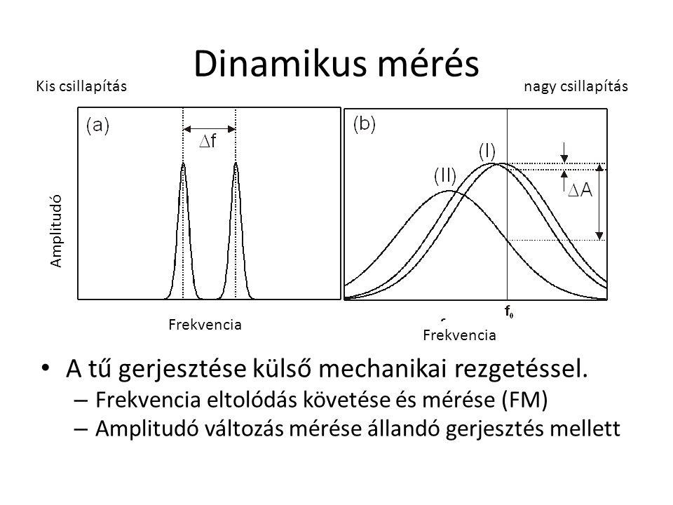 Dinamikus mérés A tű gerjesztése külső mechanikai rezgetéssel.