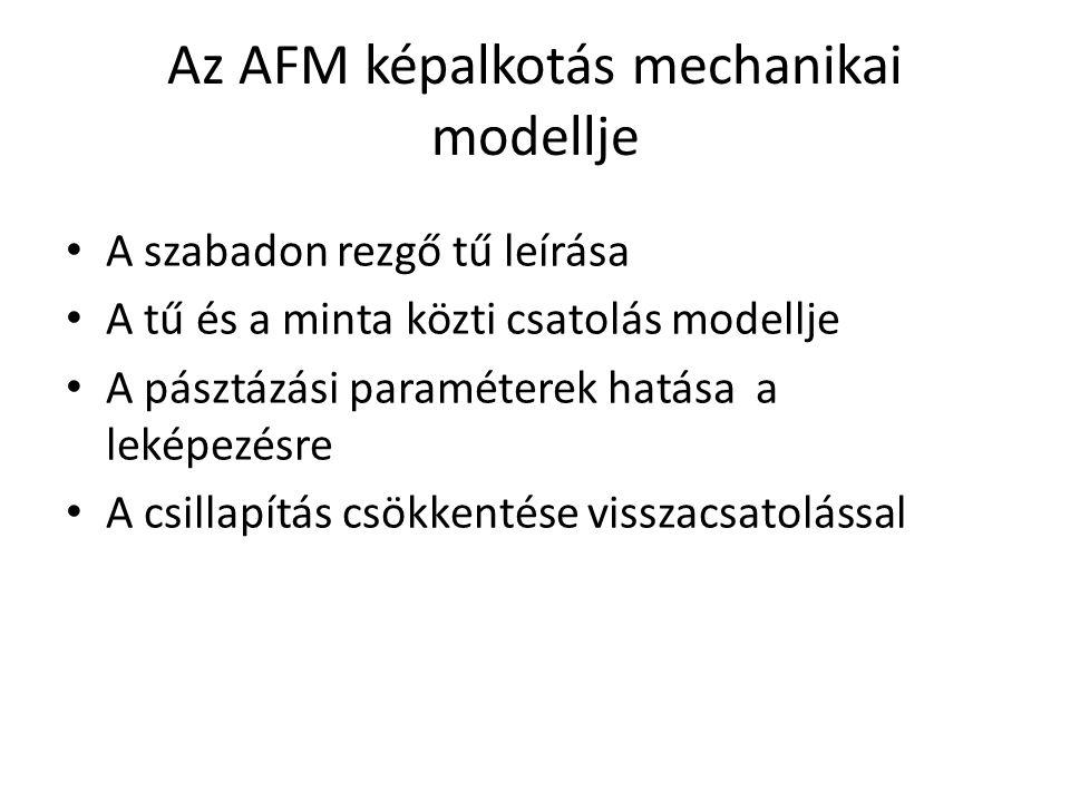 Az AFM képalkotás mechanikai modellje A szabadon rezgő tű leírása A tű és a minta közti csatolás modellje A pásztázási paraméterek hatása a leképezésre A csillapítás csökkentése visszacsatolással
