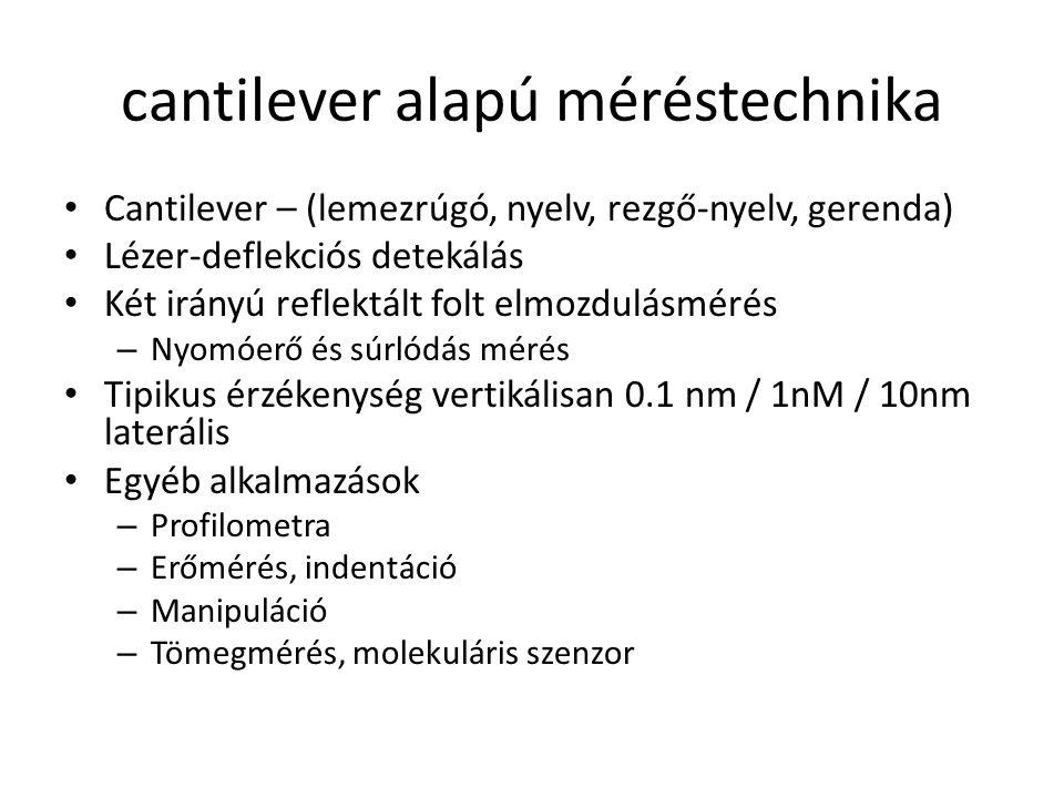 cantilever alapú méréstechnika Cantilever – (lemezrúgó, nyelv, rezgő-nyelv, gerenda) Lézer-deflekciós detekálás Két irányú reflektált folt elmozdulásmérés – Nyomóerő és súrlódás mérés Tipikus érzékenység vertikálisan 0.1 nm / 1nM / 10nm laterális Egyéb alkalmazások – Profilometra – Erőmérés, indentáció – Manipuláció – Tömegmérés, molekuláris szenzor