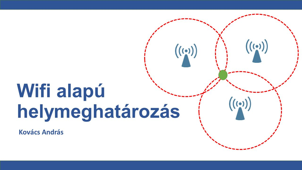Wifi alapú helymeghatározás Kovács András