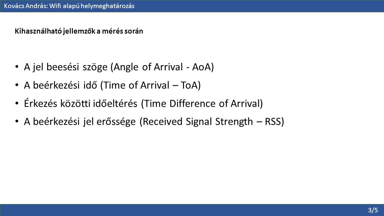 Kovács András: Wifi alapú helymeghatározás Kihasználható jellemzők a mérés során A jel beesési szöge (Angle of Arrival - AoA) A beérkezési idő (Time of Arrival – ToA) Érkezés közötti időeltérés (Time Difference of Arrival) A beérkezési jel erőssége (Received Signal Strength – RSS) 3/5