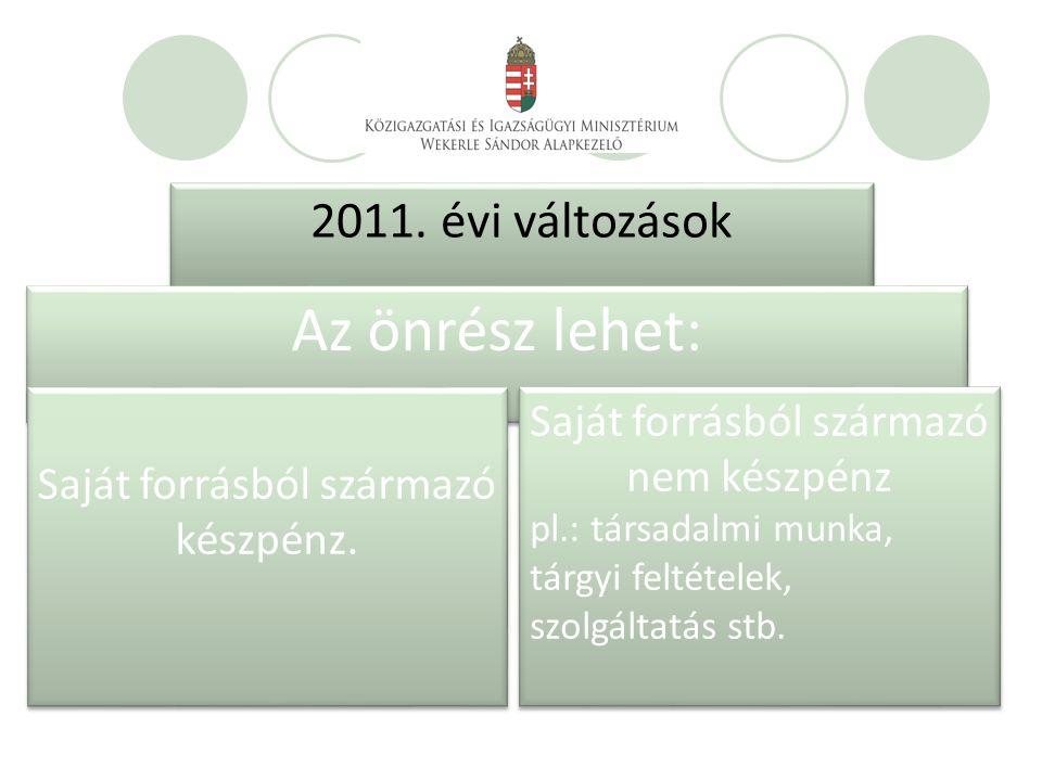 2011. évi változások. 2011. évi változások. Az önrész lehet: Saját forrásból származó készpénz.