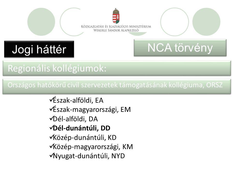 Jogi háttér NCA törvény Regionális kollégiumok: Országos hatókörű civil szervezetek támogatásának kollégiuma, ORSZ Észak-alföldi, EA Észak-magyarországi, EM Dél-alföldi, DA Dél-dunántúli, DD Közép-dunántúli, KD Közép-magyarországi, KM Nyugat-dunántúli, NYD