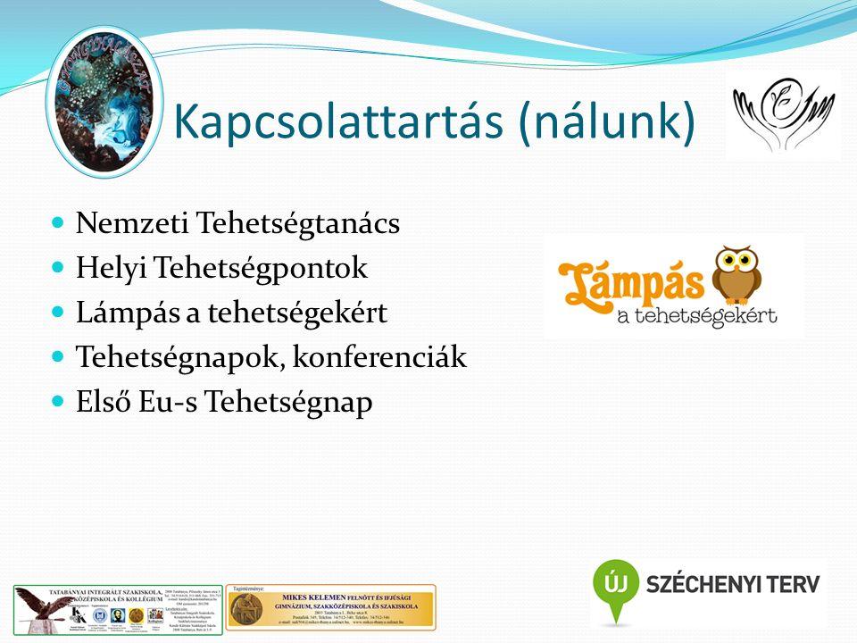 Kapcsolattartás (nálunk) Nemzeti Tehetségtanács Helyi Tehetségpontok Lámpás a tehetségekért Tehetségnapok, konferenciák Első Eu-s Tehetségnap