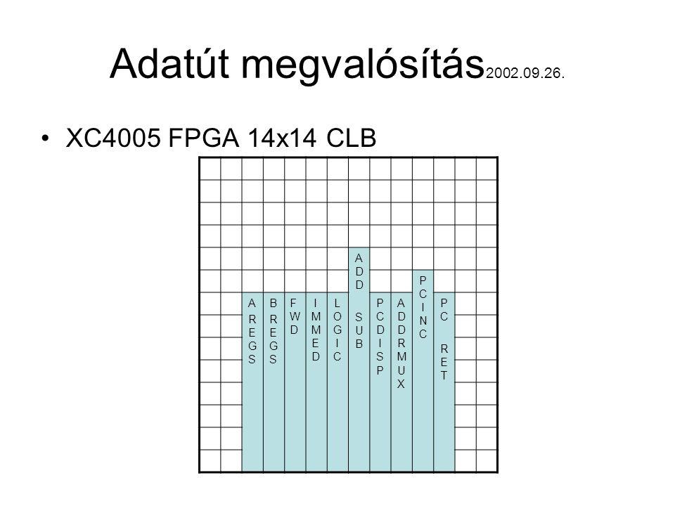 Adatút megvalósítás 2002.09.26. XC4005 FPGA 14x14 CLB ADDSUBADDSUB PCINCPCINC AREGSAREGS BREGSBREGS FWDFWD IMMEDIMMED LOGICLOGIC PCDISPPCDISP ADDRMUXA