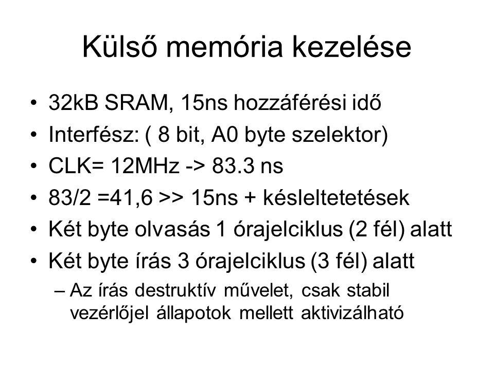 Külső memória kezelése 32kB SRAM, 15ns hozzáférési idő Interfész: ( 8 bit, A0 byte szelektor) CLK= 12MHz -> 83.3 ns 83/2 =41,6 >> 15ns + késleltetetés