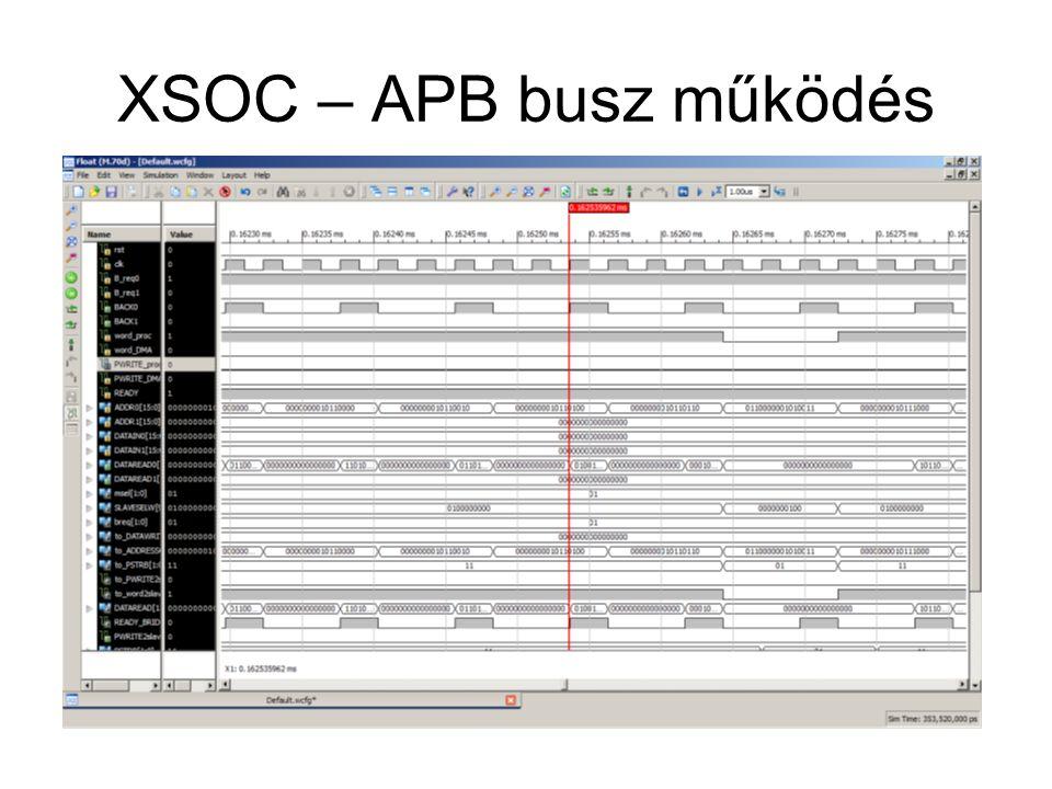 XSOC – APB busz működés