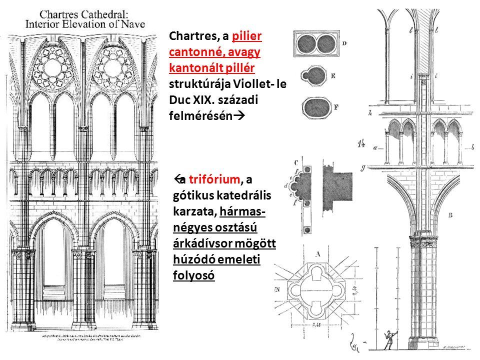 Chartres, a pilier cantonné, avagy kantonált pillér struktúrája Viollet- le Duc XIX.