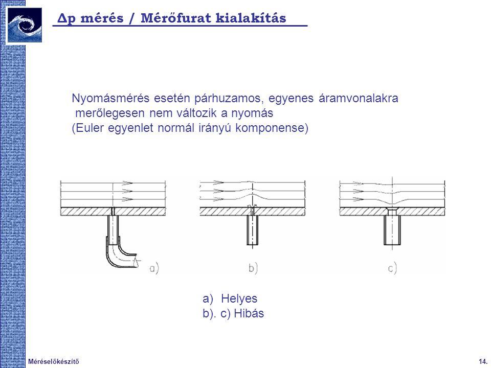 14.Méréselőkészítő Δp mérés / Mérőfurat kialakítás Nyomásmérés esetén párhuzamos, egyenes áramvonalakra merőlegesen nem változik a nyomás (Euler egyenlet normál irányú komponense) a) Helyes b).