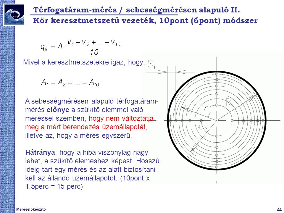 22.Méréselőkészítő Térfogatáram-mérés / sebességmérésen alapuló II.