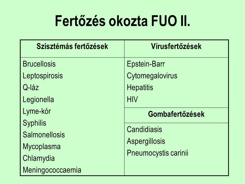 Fertőzés okozta FUO II.