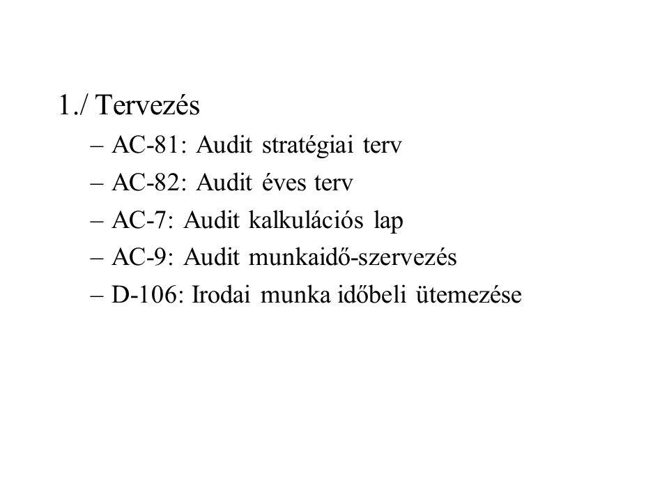 1./ Tervezés –AC-81: Audit stratégiai terv –AC-82: Audit éves terv –AC-7: Audit kalkulációs lap –AC-9: Audit munkaidő-szervezés –D-106: Irodai munka időbeli ütemezése