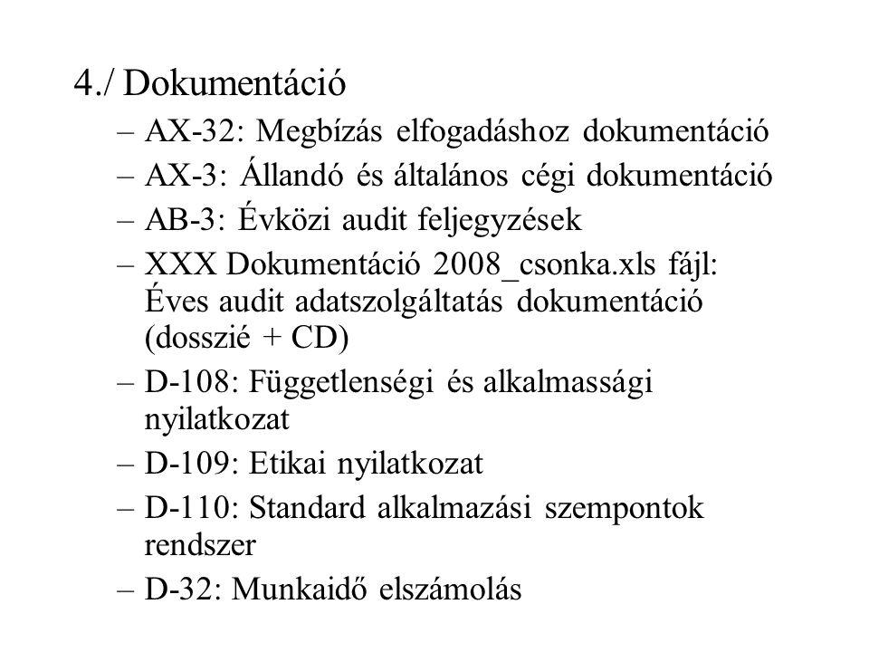 4./ Dokumentáció –AX-32: Megbízás elfogadáshoz dokumentáció –AX-3: Állandó és általános cégi dokumentáció –AB-3: Évközi audit feljegyzések –XXX Dokumentáció 2008_csonka.xls fájl: Éves audit adatszolgáltatás dokumentáció (dosszié + CD) –D-108: Függetlenségi és alkalmassági nyilatkozat –D-109: Etikai nyilatkozat –D-110: Standard alkalmazási szempontok rendszer –D-32: Munkaidő elszámolás