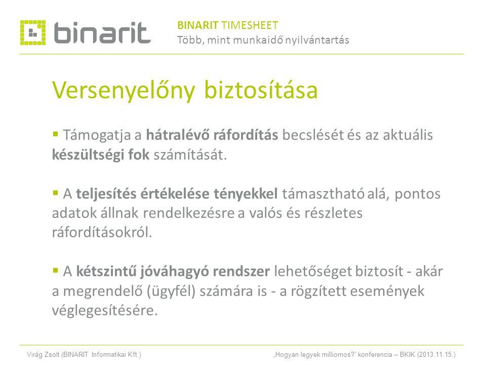 """Virág Zsolt (BINARIT Informatikai Kft.)""""Hogyan legyek milliomos konferencia – BKIK (2013.11.15.) Versenyelőny biztosítása  Támogatja a hátralévő ráfordítás becslését és az aktuális készültségi fok számítását."""