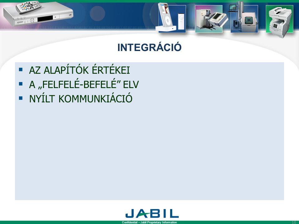 """Confidential – Jabil Proprietary Information 10 INTEGRÁCIÓ  AZ ALAPÍTÓK ÉRTÉKEI  A """"FELFELÉ-BEFELÉ ELV  NYÍLT KOMMUNKIÁCIÓ"""