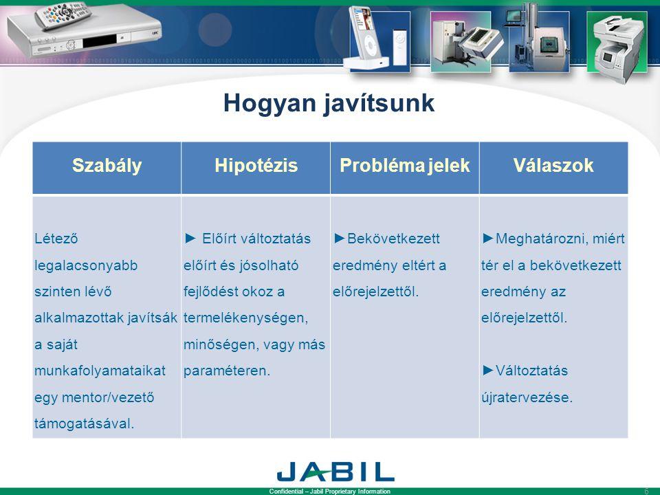 Confidential – Jabil Proprietary Information 6 Hogyan javítsunk SzabályHipotézisProbléma jelekVálaszok Létező legalacsonyabb szinten lévő alkalmazottak javítsák a saját munkafolyamataikat egy mentor/vezető támogatásával.