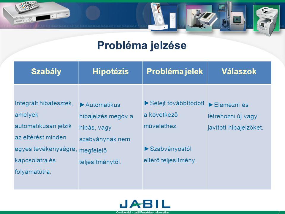 Confidential – Jabil Proprietary Information 7 Probléma jelzése SzabályHipotézisProbléma jelekVálaszok Integrált hibatesztek, amelyek automatikusan jelzik az eltérést minden egyes tevékenységre, kapcsolatra és folyamatútra.