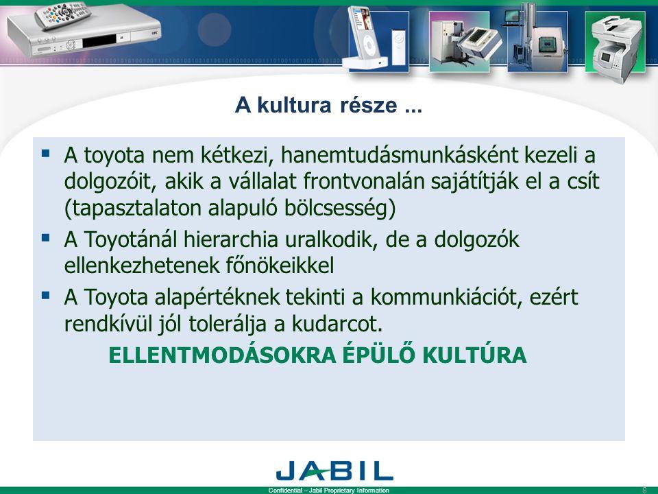 Confidential – Jabil Proprietary Information 8 A kultura része...