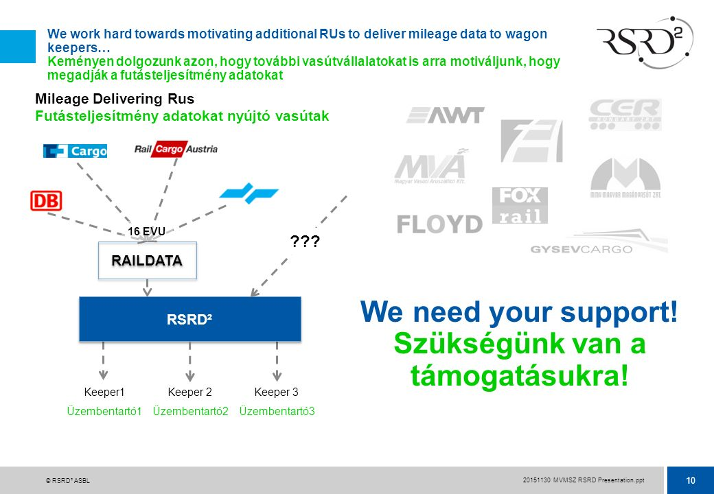 10 20151130 MVMSZ RSRD Presentation.ppt © RSRD² ASBL We work hard towards motivating additional RUs to deliver mileage data to wagon keepers… Keményen