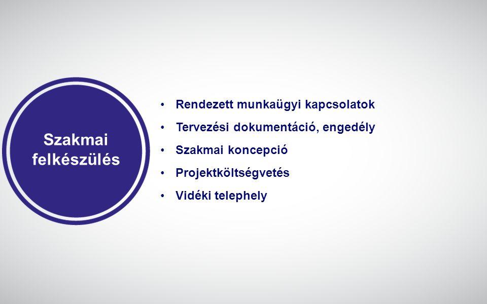 Szakmai felkészülés Rendezett munkaügyi kapcsolatok Tervezési dokumentáció, engedély Szakmai koncepció Projektköltségvetés Vidéki telephely