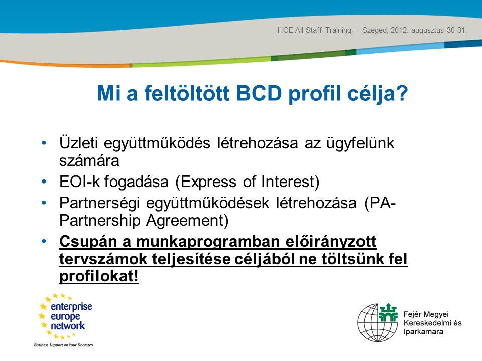 Title of the presentation | Date |‹#› Mi a feltöltött BCD profil célja.