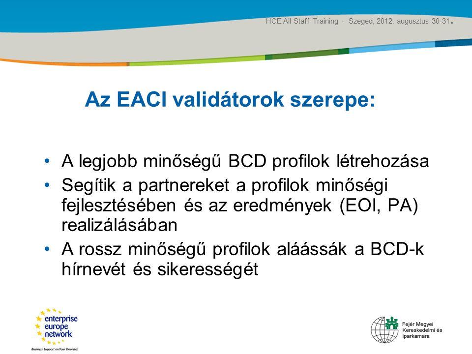 Title of the presentation | Date |‹#› Az EACI validátorok szerepe: A legjobb minőségű BCD profilok létrehozása Segítik a partnereket a profilok minőségi fejlesztésében és az eredmények (EOI, PA) realizálásában A rossz minőségű profilok aláássák a BCD-k hírnevét és sikerességét HCE All Staff Training - Szeged, 2012.
