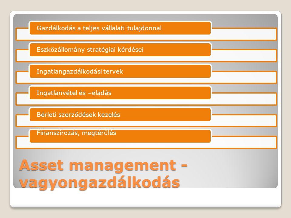 Asset management - vagyongazdálkodás Gazdálkodás a teljes vállalati tulajdonnalEszközállomány stratégiai kérdéseiIngatlangazdálkodási tervekIngatlanvé