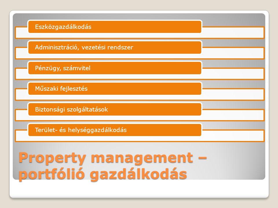 Property management – portfólió gazdálkodás EszközgazdálkodásAdminisztráció, vezetési rendszerPénzügy, számvitelMűszaki fejlesztésBiztonsági szolgáltatásokTerület- és helységgazdálkodás