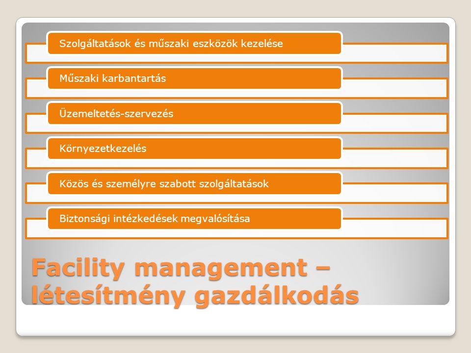 Facility management – létesítmény gazdálkodás Szolgáltatások és műszaki eszközök kezeléseMűszaki karbantartásÜzemeltetés-szervezésKörnyezetkezelésKözös és személyre szabott szolgáltatásokBiztonsági intézkedések megvalósítása