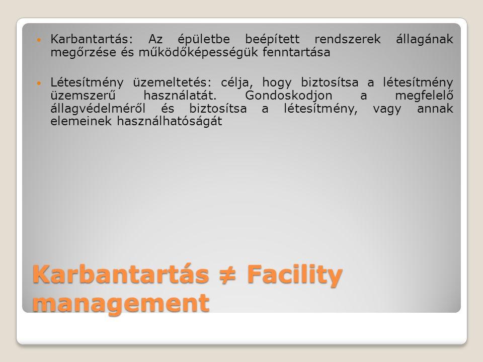 Karbantartás ≠ Facility management Karbantartás: Az épületbe beépített rendszerek állagának megőrzése és működőképességük fenntartása Létesítmény üzemeltetés: célja, hogy biztosítsa a létesítmény üzemszerű használatát.
