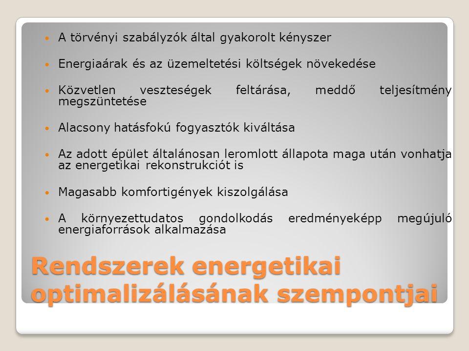 Rendszerek energetikai optimalizálásának szempontjai A törvényi szabályzók által gyakorolt kényszer Energiaárak és az üzemeltetési költségek növekedés