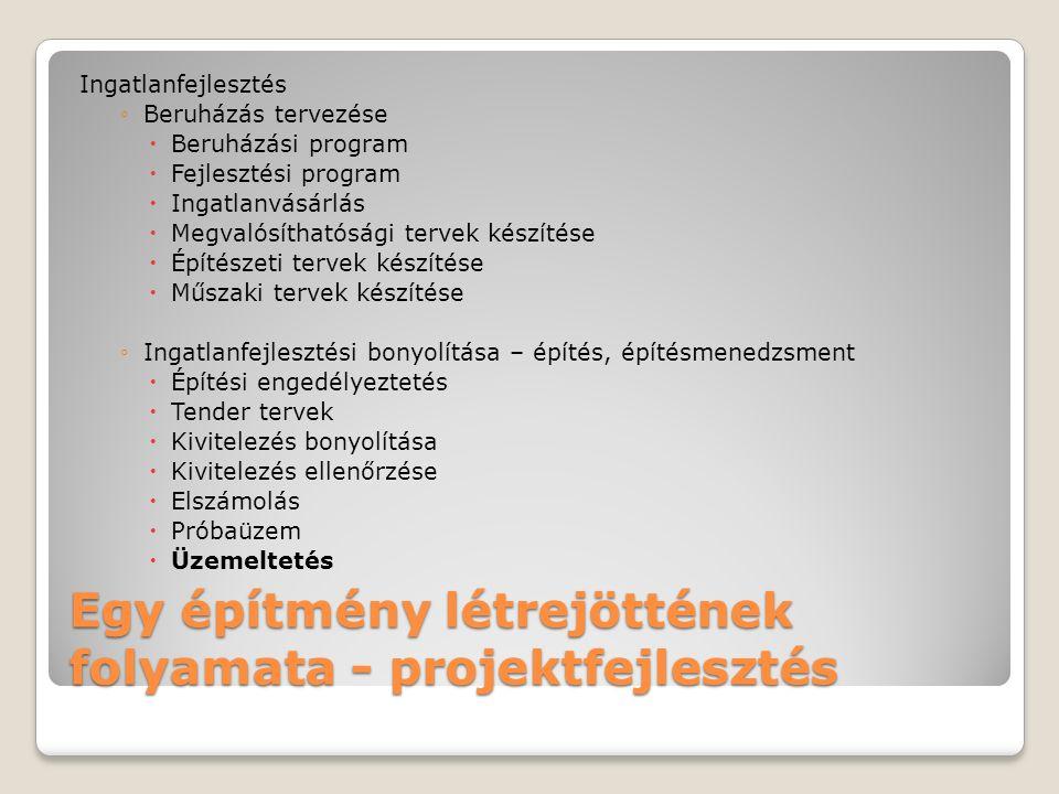 Egy építmény létrejöttének folyamata - projektfejlesztés Ingatlanfejlesztés ◦Beruházás tervezése  Beruházási program  Fejlesztési program  Ingatlanvásárlás  Megvalósíthatósági tervek készítése  Építészeti tervek készítése  Műszaki tervek készítése ◦Ingatlanfejlesztési bonyolítása – építés, építésmenedzsment  Építési engedélyeztetés  Tender tervek  Kivitelezés bonyolítása  Kivitelezés ellenőrzése  Elszámolás  Próbaüzem  Üzemeltetés