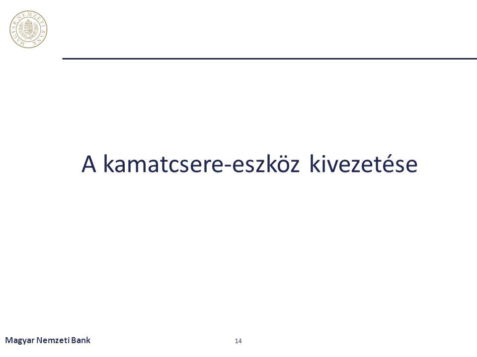 A kamatcsere-eszköz kivezetése Magyar Nemzeti Bank 14