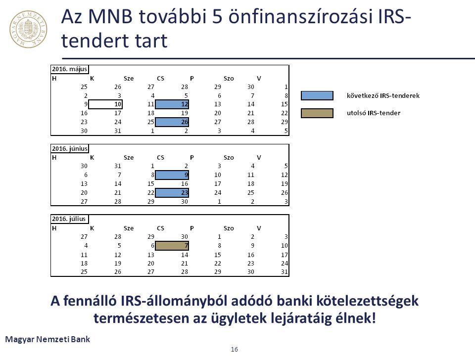 Az MNB további 5 önfinanszírozási IRS- tendert tart A fennálló IRS-állományból adódó banki kötelezettségek természetesen az ügyletek lejáratáig élnek!