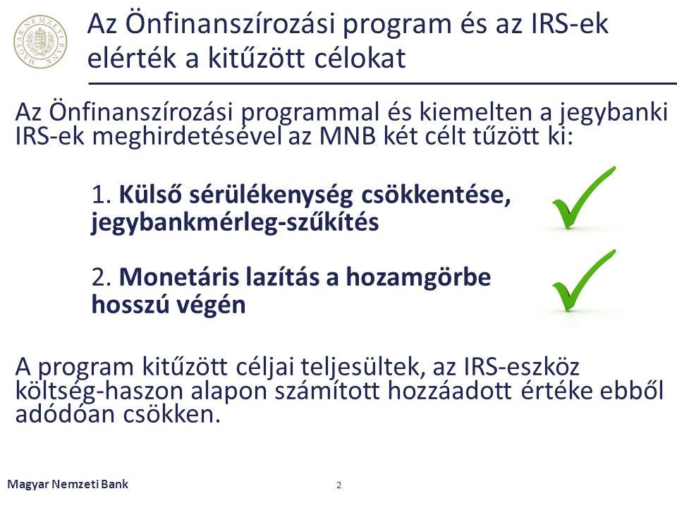 A sterilizációs állomány 2014-hez képest több mint 3000 milliárd forinttal csökkent Magyar Nemzeti Bank 13 Az alacsonyabb sterilizációs állomány ellensúlyozza az IRS-ekhez kapcsolódó kamatkiadásokat * Egynapos jegybanki betét és preferenciális betét