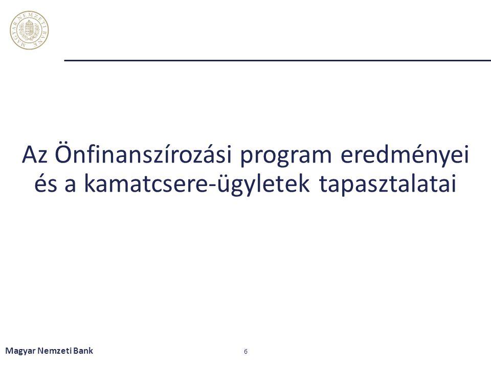 Az Önfinanszírozási program eredményei és a kamatcsere-ügyletek tapasztalatai Magyar Nemzeti Bank 6