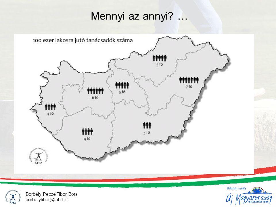 Borbély-Pecze Tibor Bors borbelytibor@lab.hu Mennyi az annyi …