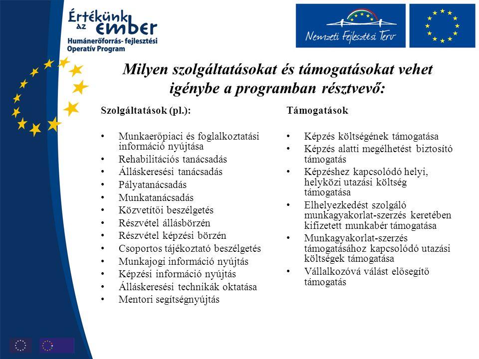 Milyen szolgáltatásokat és támogatásokat vehet igénybe a programban résztvevő: Szolgáltatások (pl.): Munkaerőpiaci és foglalkoztatási információ nyújtása Rehabilitációs tanácsadás Álláskeresési tanácsadás Pályatanácsadás Munkatanácsadás Közvetítői beszélgetés Részvétel állásbörzén Részvétel képzési börzén Csoportos tájékoztató beszélgetés Munkajogi információ nyújtás Képzési információ nyújtás Álláskeresési technikák oktatása Mentori segítségnyújtás Támogatások Képzés költségének támogatása Képzés alatti megélhetést biztosító támogatás Képzéshez kapcsolódó helyi, helyközi utazási költség támogatása Elhelyezkedést szolgáló munkagyakorlat-szerzés keretében kifizetett munkabér támogatása Munkagyakorlat-szerzés támogatásához kapcsolódó utazási költségek támogatása Vállalkozóvá válást elősegítő támogatás