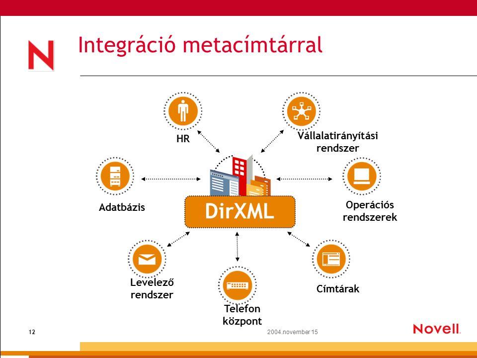 2004.november 15 12 Integráció metacímtárral HR Vállalatirányítási rendszer Telefon központ Címtárak Levelező rendszer Operációs rendszerek Adatbázis DirXML