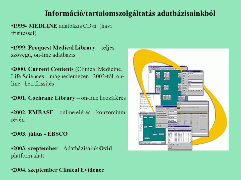 Információ/tartalomszolgáltatás adatbázisainkból 1995- MEDLINE adatbázis CD-n (havi frisítéssel) 1999. Proquest Medical Library – teljes szövegű, on-l