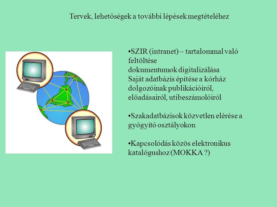 Tervek, lehetőségek a további lépések megtételéhez SZIR (intranet) – tartalommal való feltöltése dokumentumok digitalizálása Saját adatbázis építése a