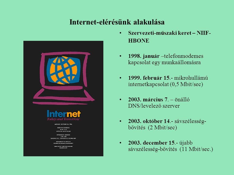 Internet-elérésünk alakulása Szervezeti-műszaki keret – NIIF- HBONE 1998. január –telefonmodemes kapcsolat egy munkaállomásra 1999. február 15.- mikro